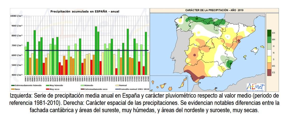 Una España cada vez más cálida y con menor disponibilidad de agua que hace 50 años