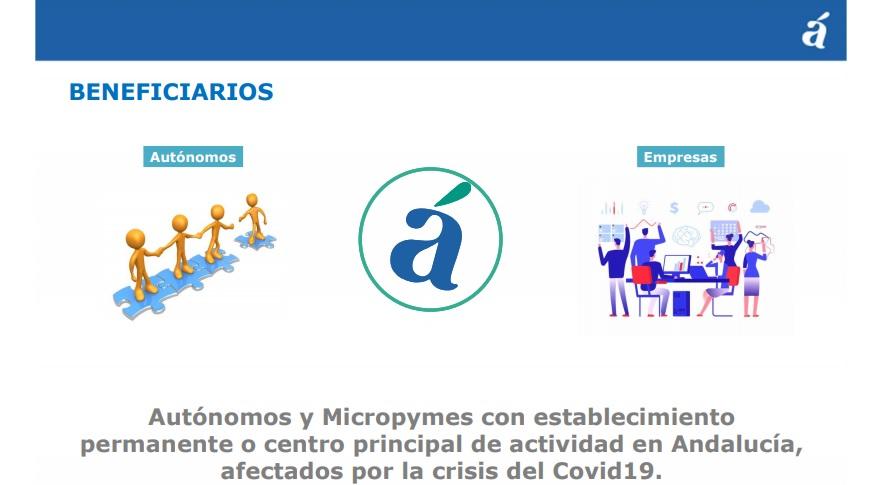 ¿Necesitas un préstamo? Línea especial liquidez Covid-19 de la Junta de Andalucía